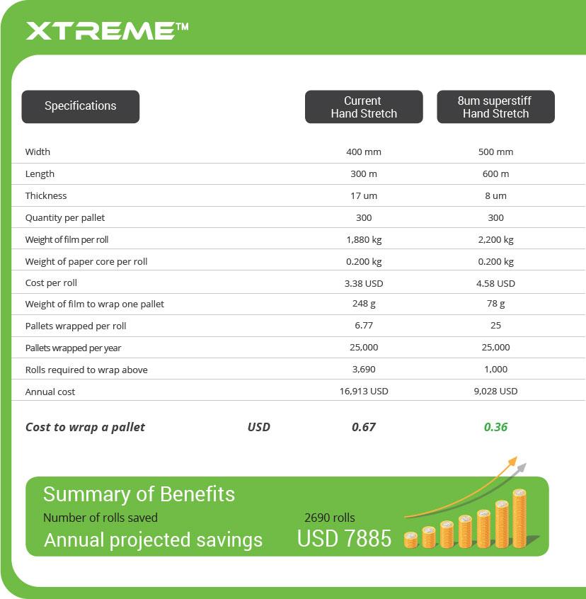 xtreme-audit-sample